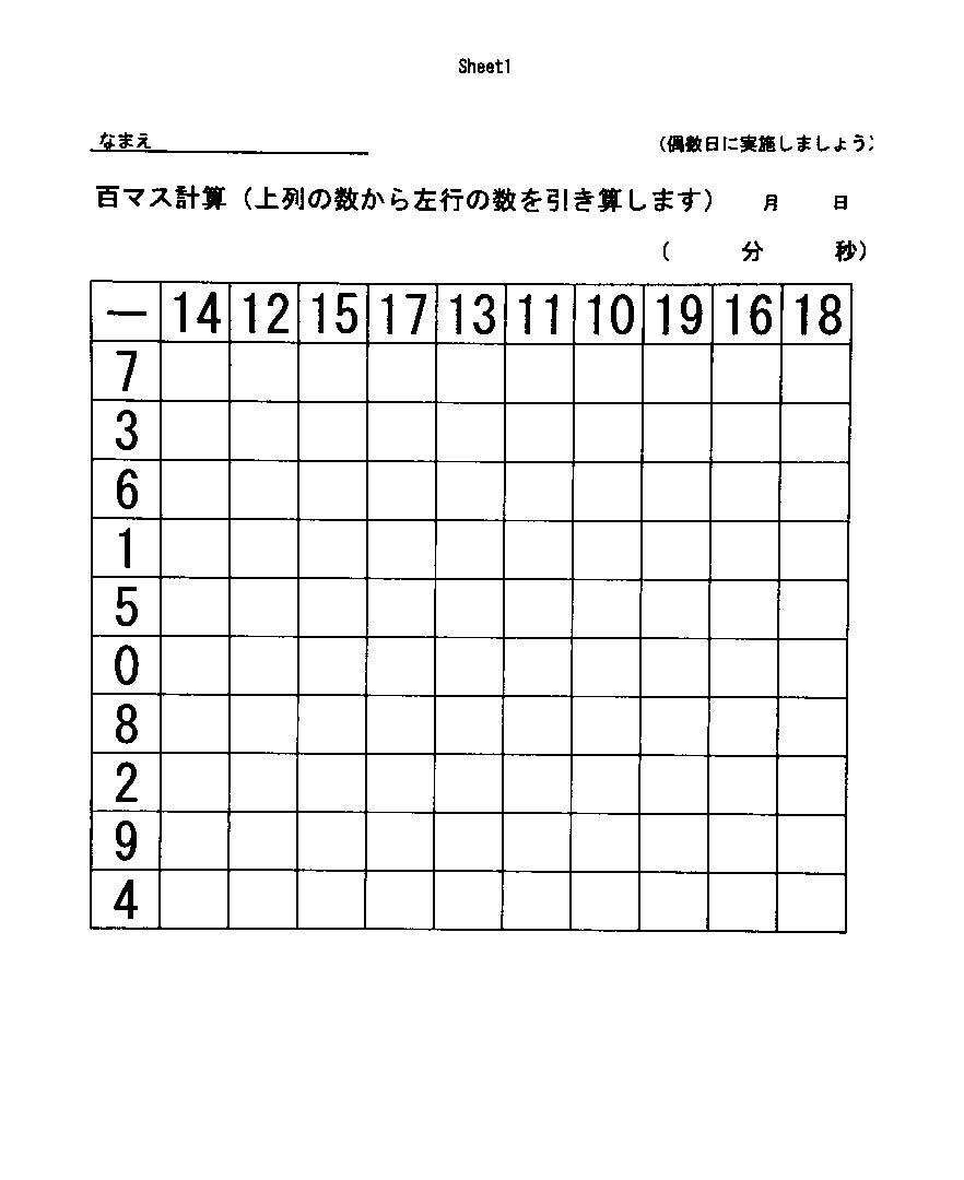 百マス計算表・引き算